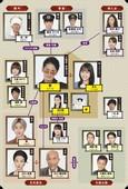 【繁中日語】【第四回】極道主夫:玉木宏/川口春奈